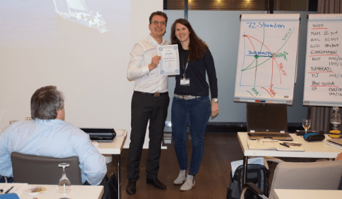 OPTIONS MASTERY BOOTCAMP 6